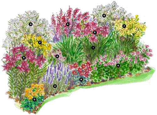 Untuk cat petak bunga dimainkan segera setelah salju mencair, perlu untuk turun lampu - tulip, hyacinth, busur dekoratif.